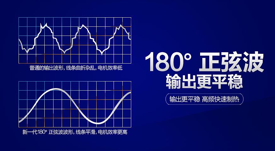 http://www.ne01.com/Userfiles/chanpin/zhihui/02(1).jpg
