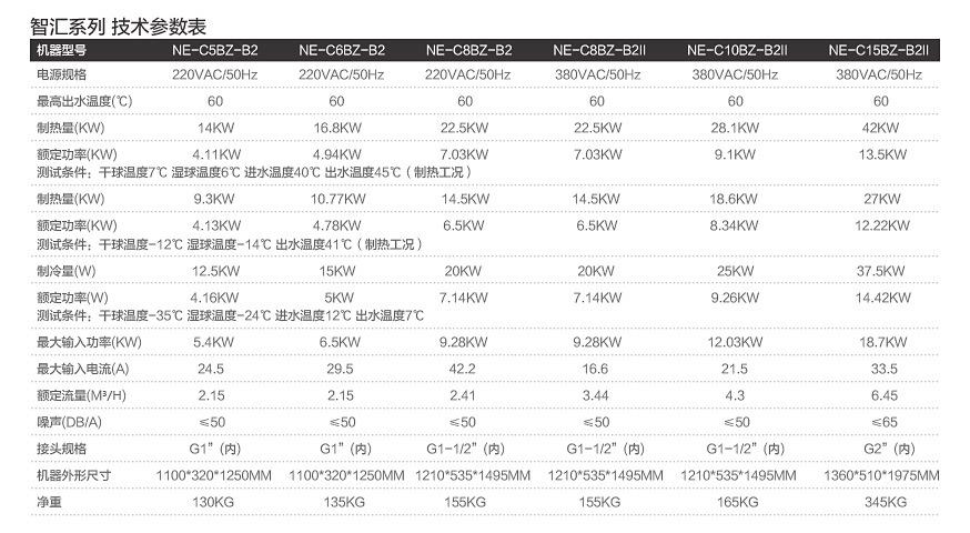 http://www.ne01.com/Userfiles/chanpin/zhihui/08.jpg